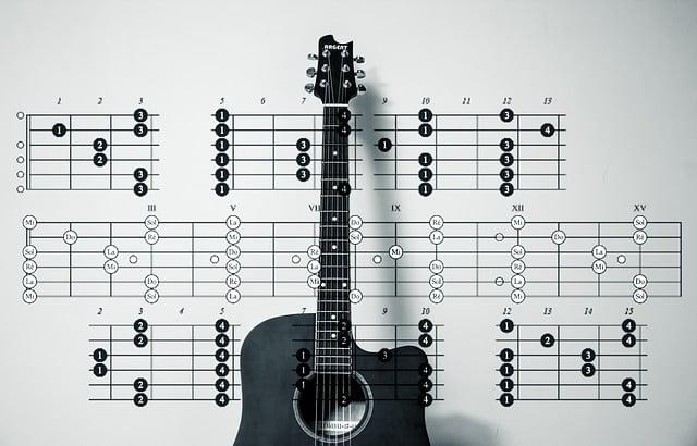 200 himnos cristianos con Acordes para Guitarra | Recursos Bíblicos
